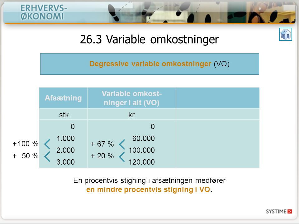 Variable omkost-ninger i alt (VO)