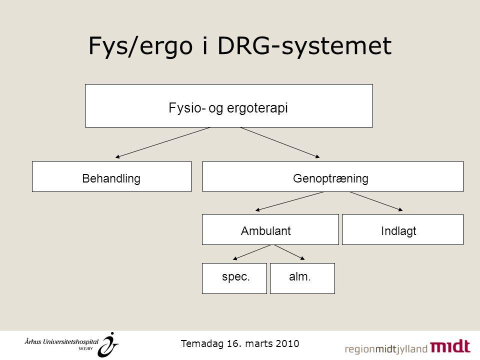 Fys/ergo i DRG-systemet