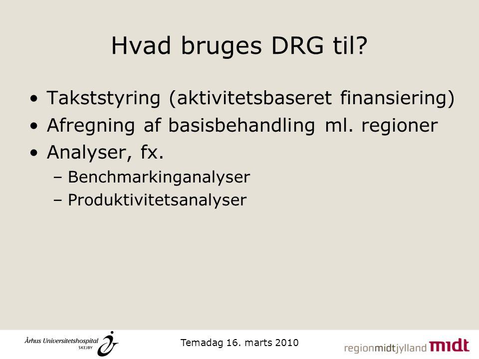Hvad bruges DRG til Takststyring (aktivitetsbaseret finansiering)