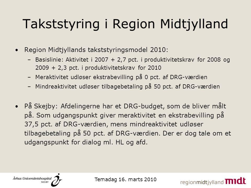 Takststyring i Region Midtjylland