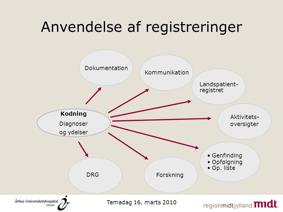 Anvendelse af registreringer
