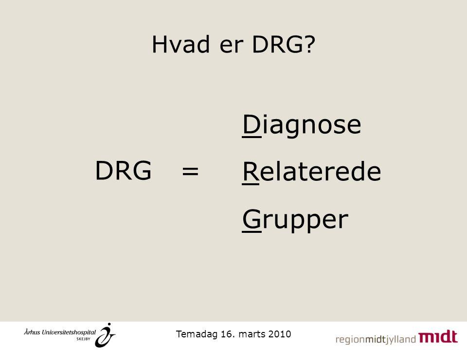 Hvad er DRG Diagnose Relaterede Grupper DRG = Temadag 16. marts 2010