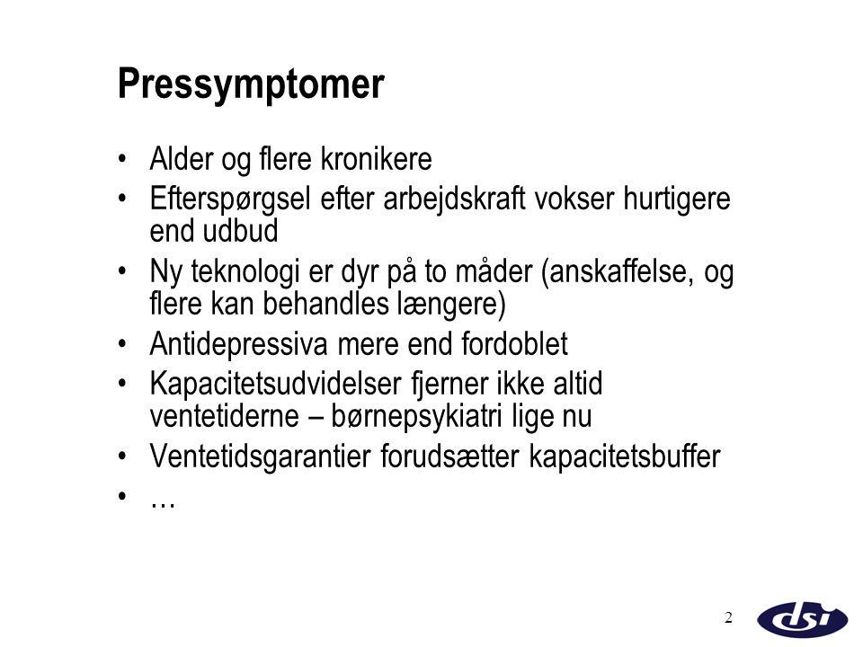 Pressymptomer Alder og flere kronikere