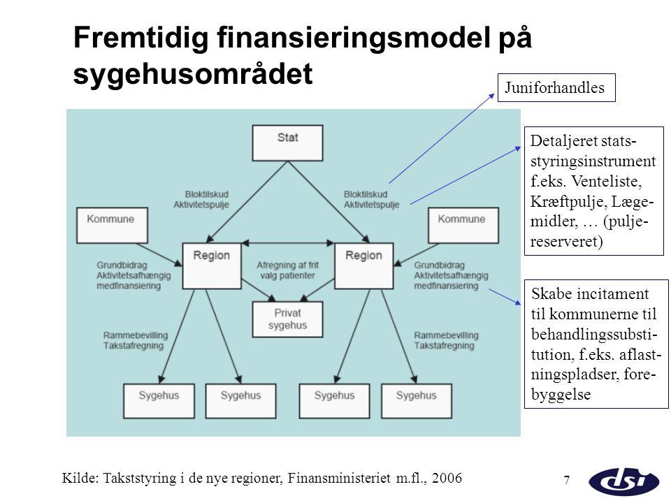 Fremtidig finansieringsmodel på sygehusområdet