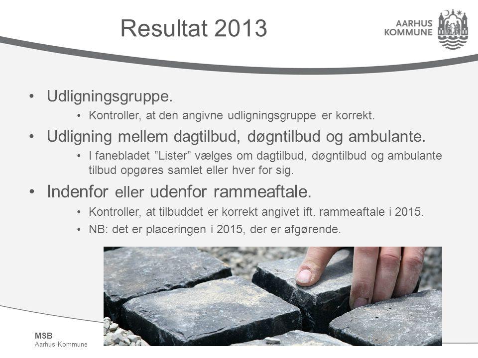 Resultat 2013 Indenfor eller udenfor rammeaftale. Udligningsgruppe.