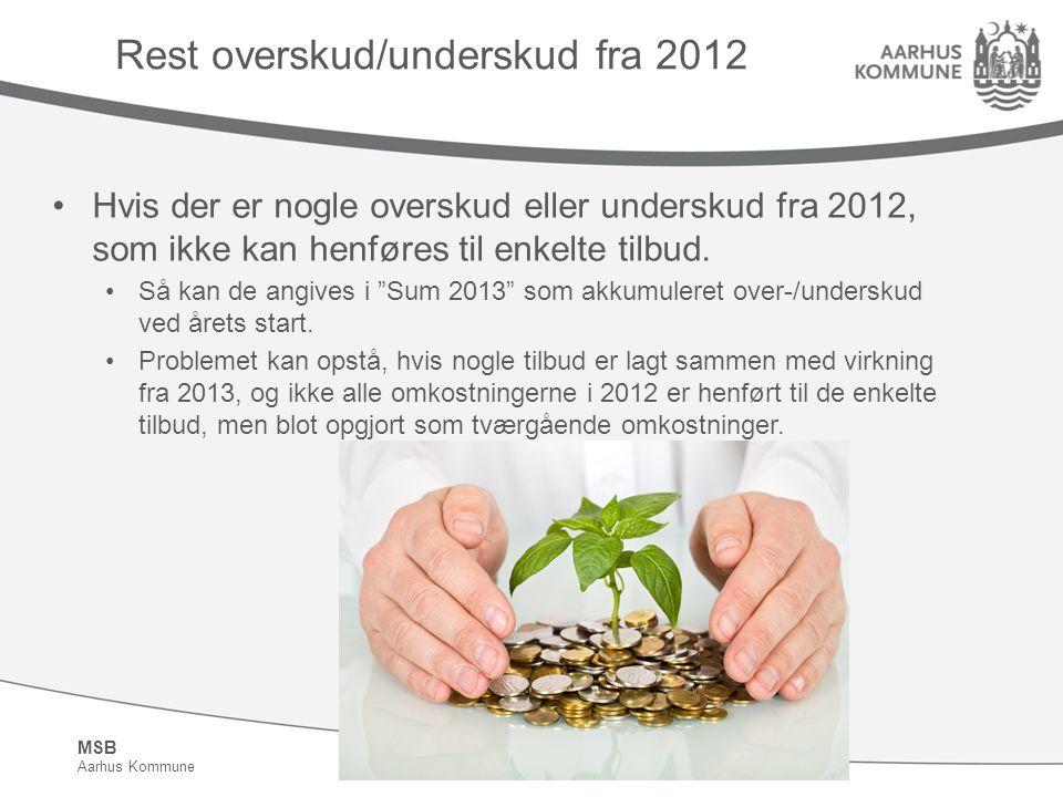 Rest overskud/underskud fra 2012
