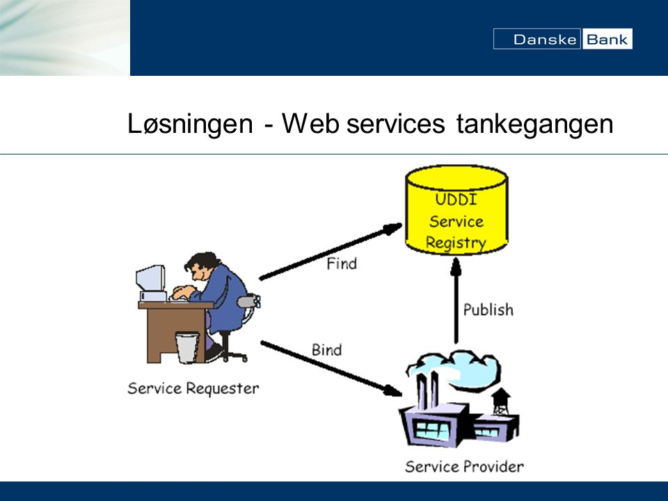 Løsningen - Web services tankegangen