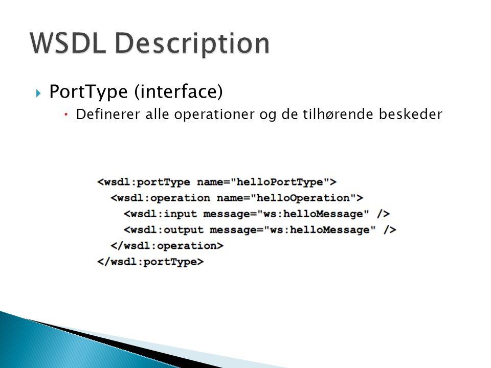 WSDL Description PortType (interface)