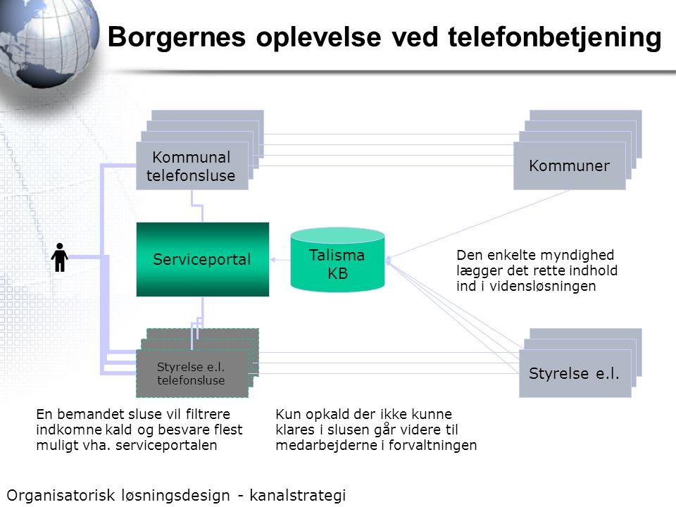 Borgernes oplevelse ved telefonbetjening