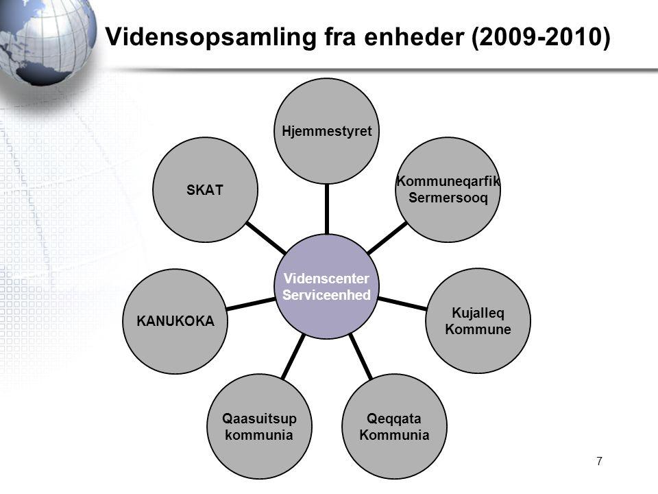 Vidensopsamling fra enheder (2009-2010)