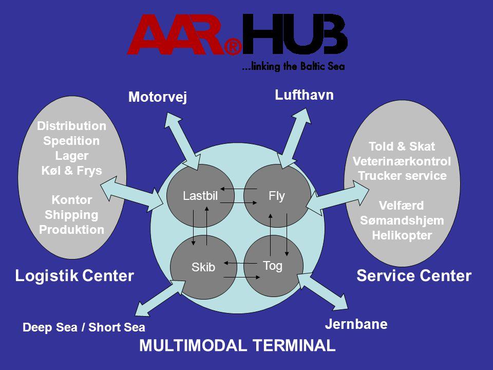 Logistik Center Service Center MULTIMODAL TERMINAL Lufthavn Motorvej