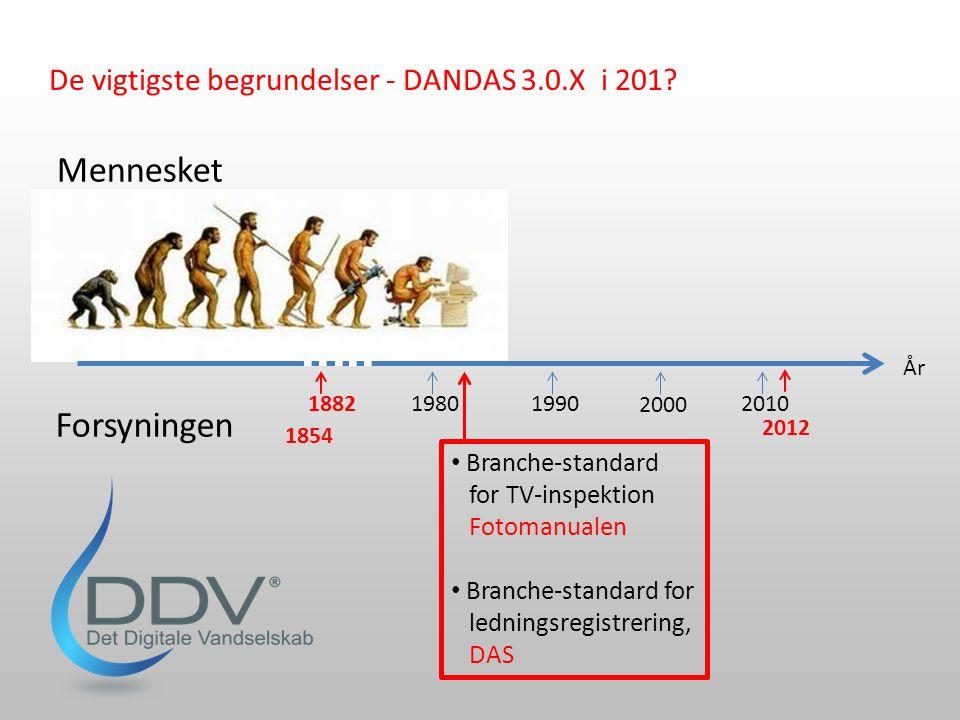 Mennesket Forsyningen De vigtigste begrundelser - DANDAS 3.0.X i 201