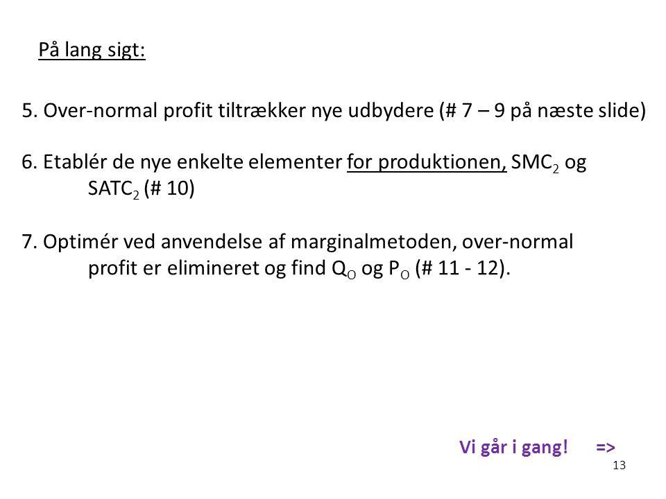 5. Over-normal profit tiltrækker nye udbydere (# 7 – 9 på næste slide)