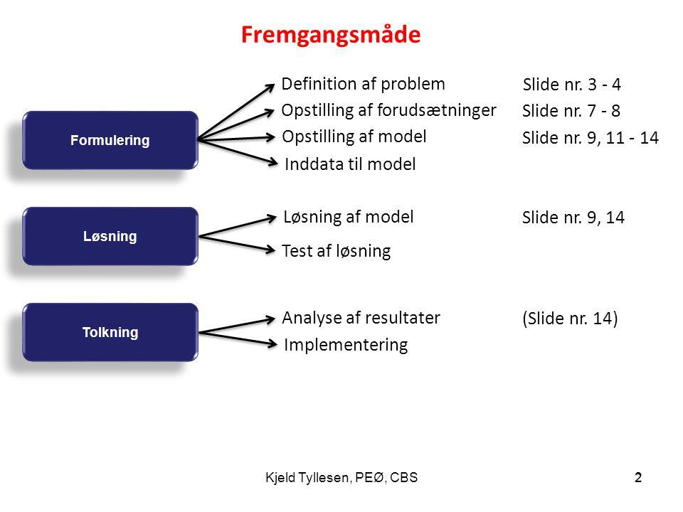 Fremgangsmåde Definition af problem Slide nr. 3 - 4