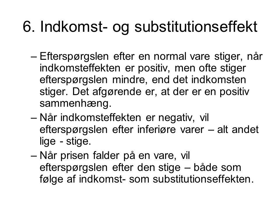 6. Indkomst- og substitutionseffekt