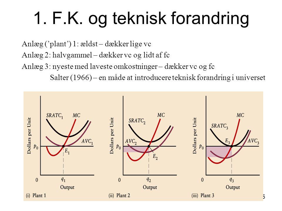 1. F.K. og teknisk forandring