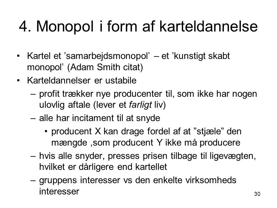 4. Monopol i form af karteldannelse