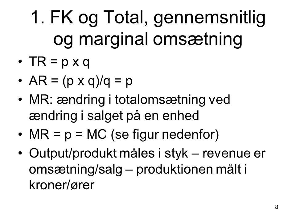 1. FK og Total, gennemsnitlig og marginal omsætning