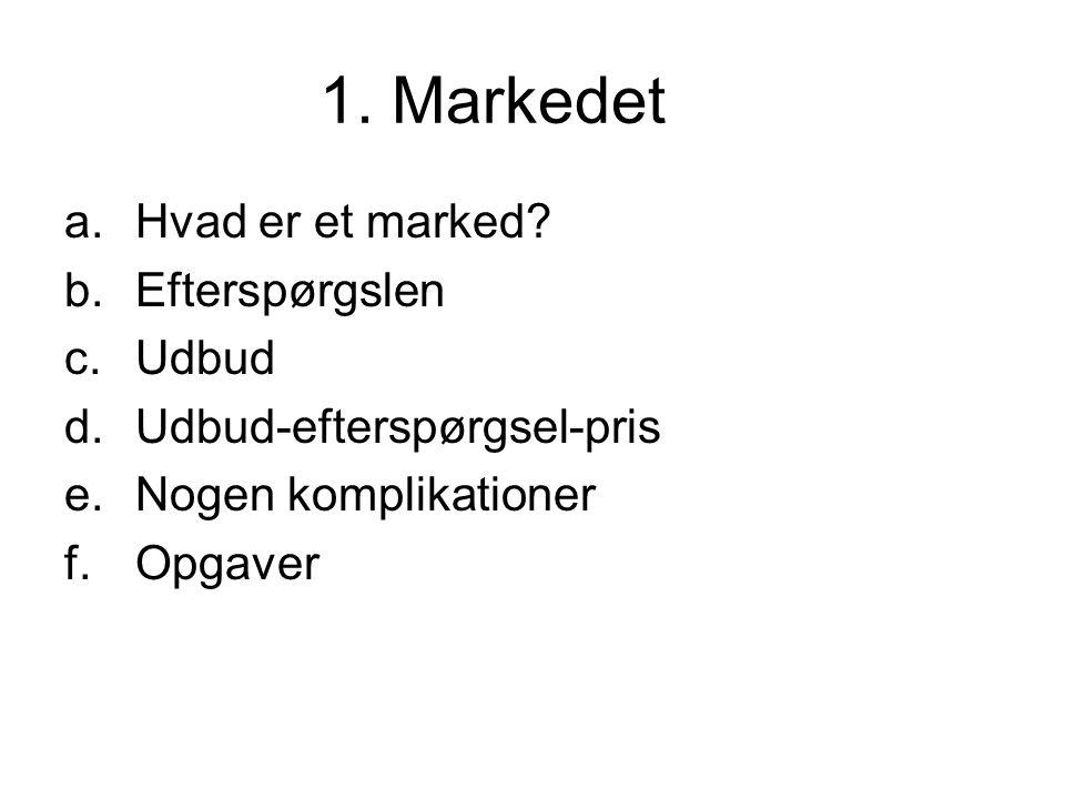 1. Markedet Hvad er et marked Efterspørgslen Udbud