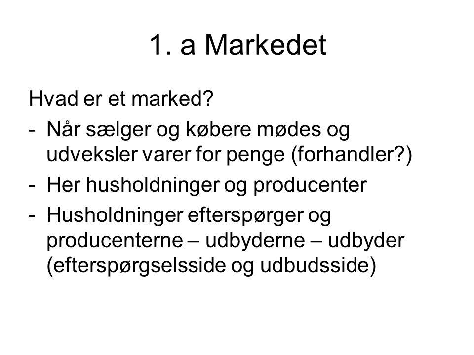 1. a Markedet Hvad er et marked