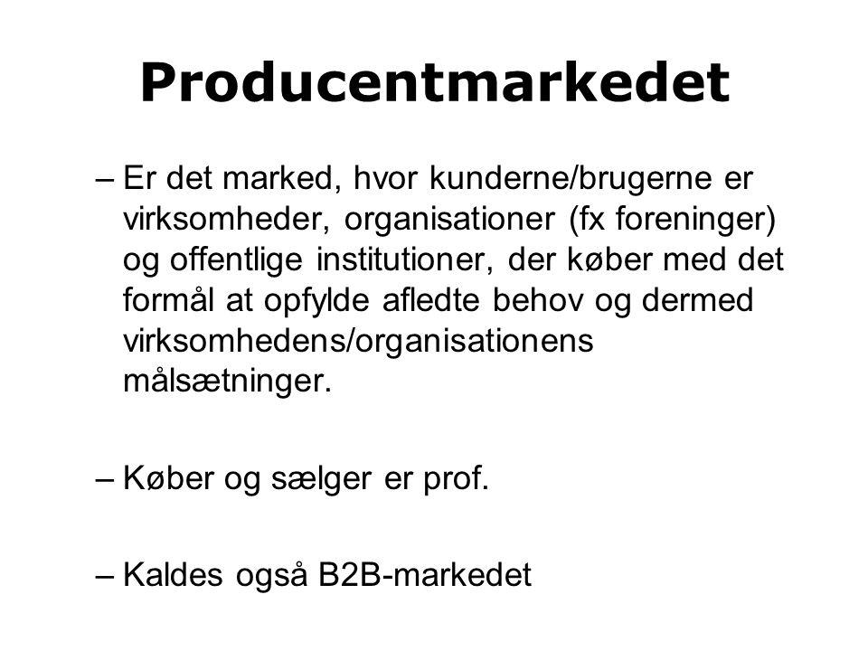 Producentmarkedet
