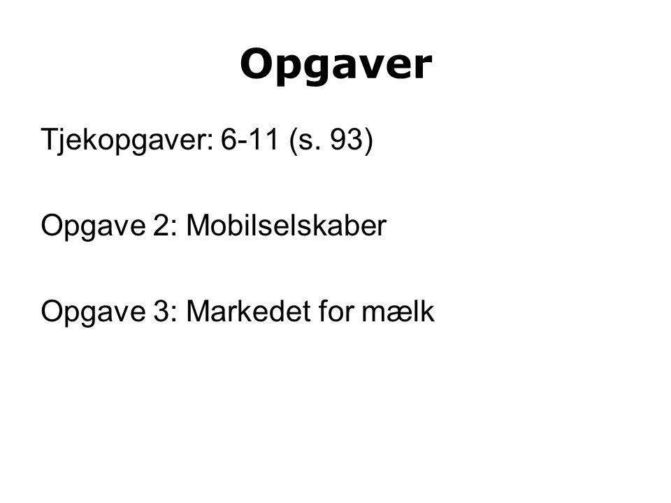 Opgaver Tjekopgaver: 6-11 (s. 93) Opgave 2: Mobilselskaber Opgave 3: Markedet for mælk