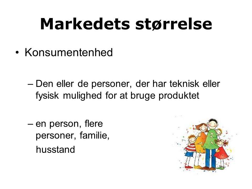 Markedets størrelse Konsumentenhed