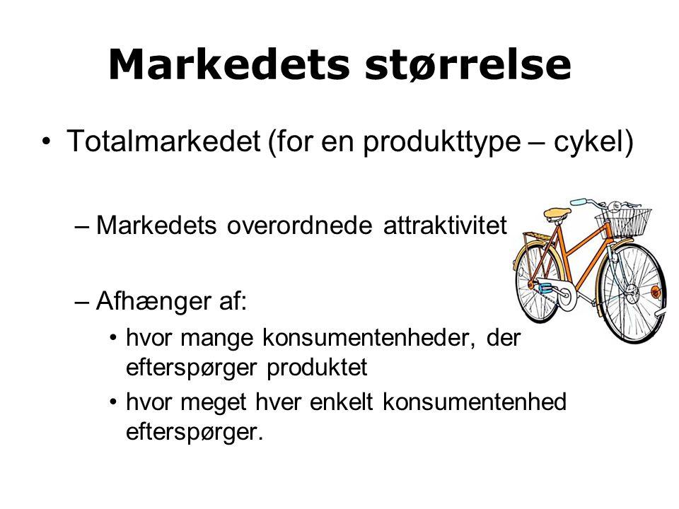 Markedets størrelse Totalmarkedet (for en produkttype – cykel)
