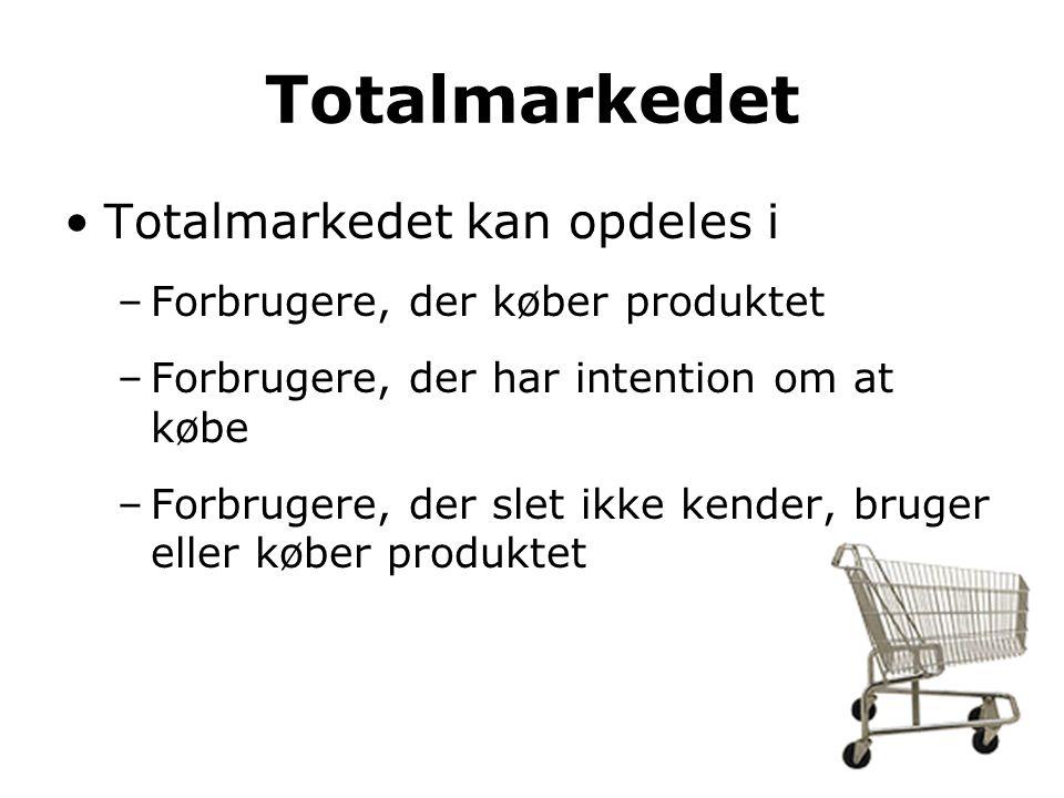 Totalmarkedet Totalmarkedet kan opdeles i