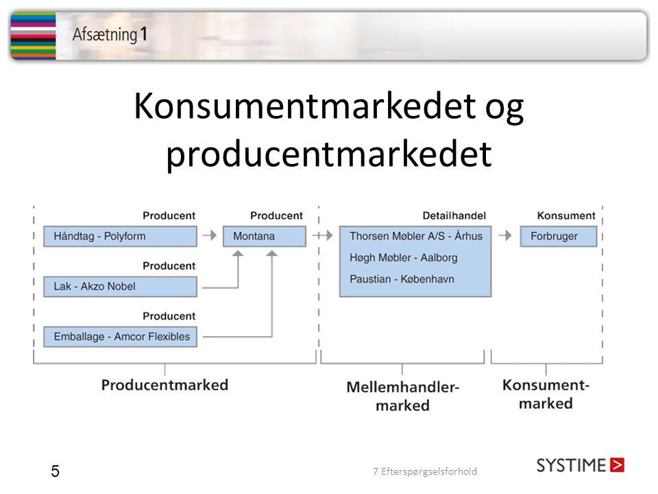 Konsumentmarkedet og producentmarkedet