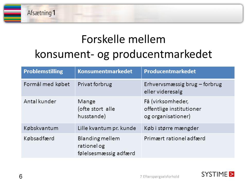 Forskelle mellem konsument- og producentmarkedet