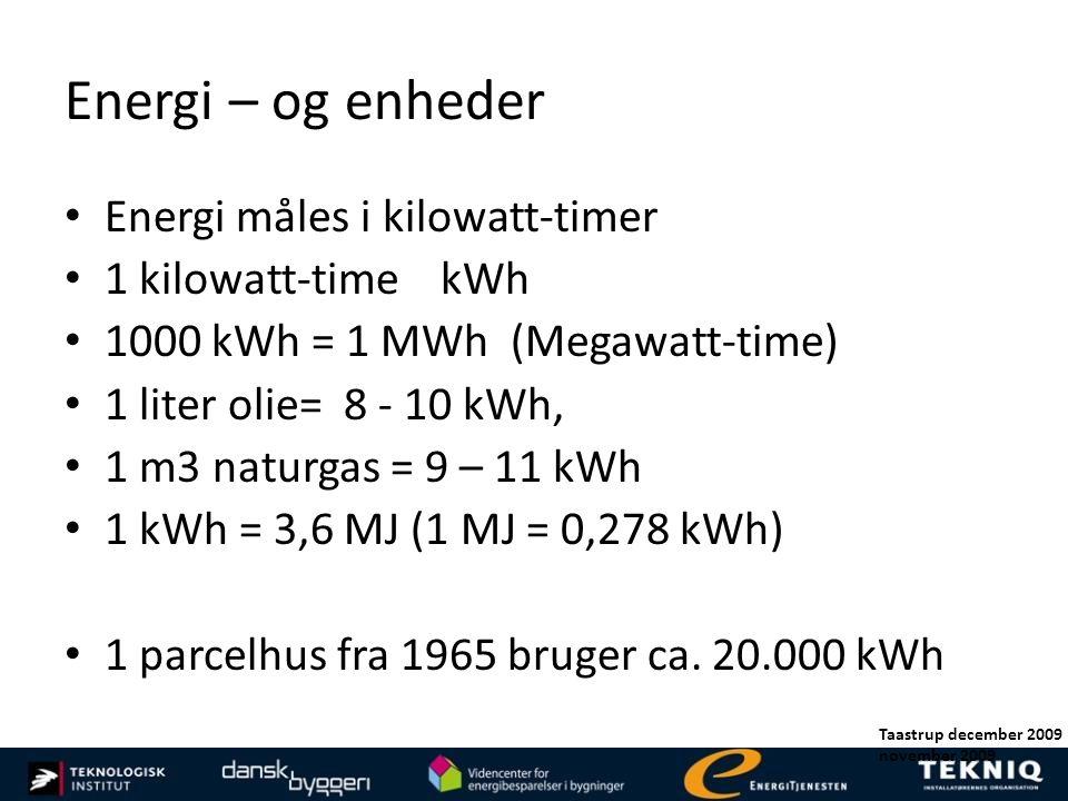 Energi – og enheder Energi måles i kilowatt-timer 1 kilowatt-time kWh