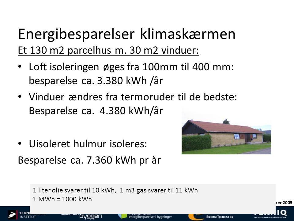 Energibesparelser klimaskærmen
