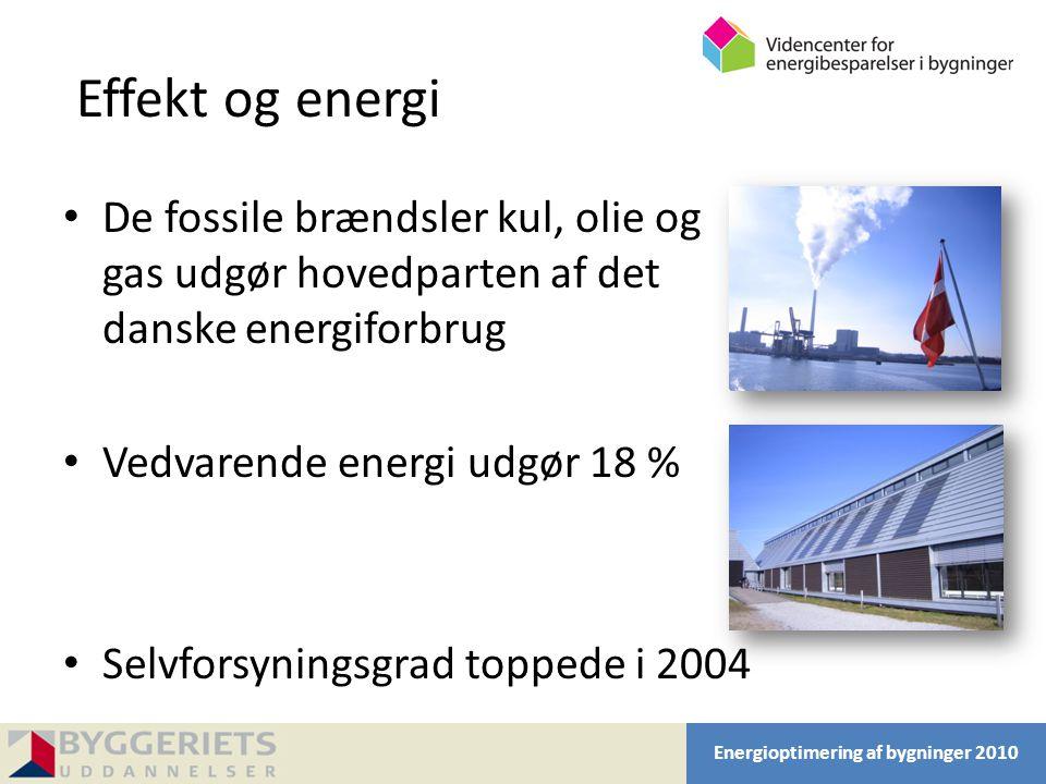 Effekt og energi De fossile brændsler kul, olie og gas udgør hovedparten af det danske energiforbrug.