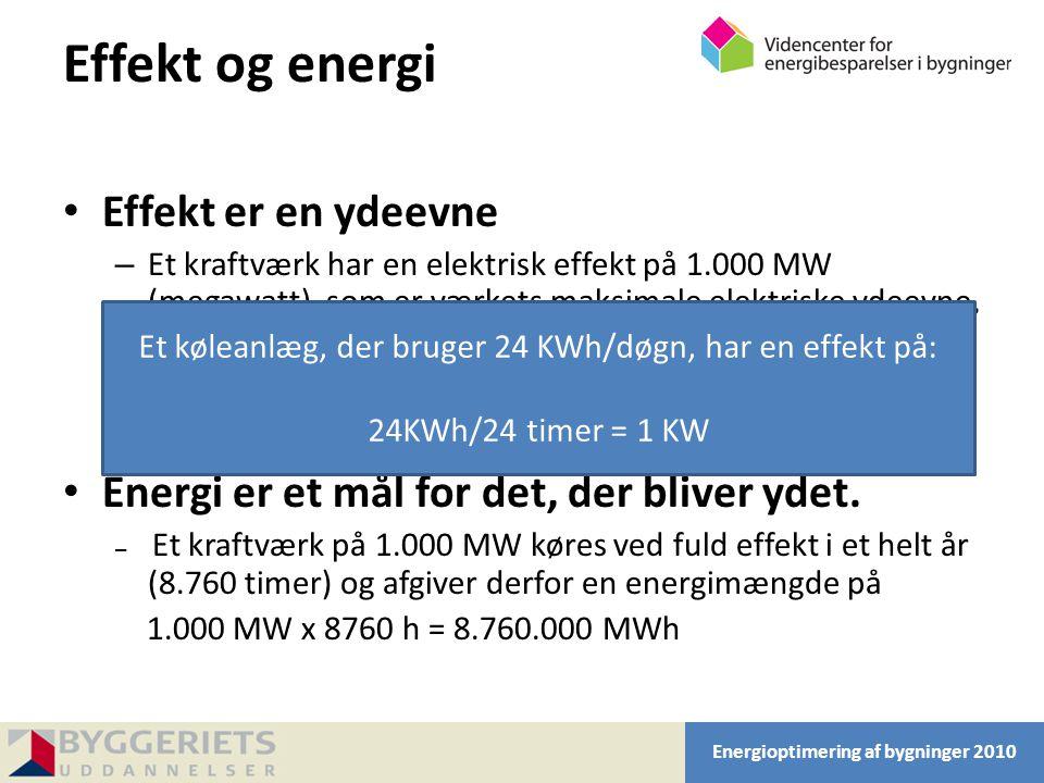 Et køleanlæg, der bruger 24 KWh/døgn, har en effekt på: