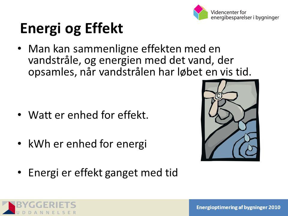Energi og Effekt Man kan sammenligne effekten med en vandstråle, og energien med det vand, der opsamles, når vandstrålen har løbet en vis tid.