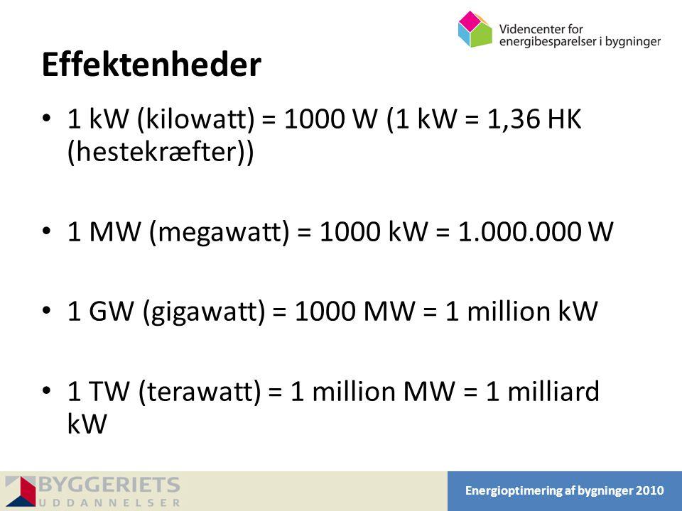 Effektenheder 1 kW (kilowatt) = 1000 W (1 kW = 1,36 HK (hestekræfter))