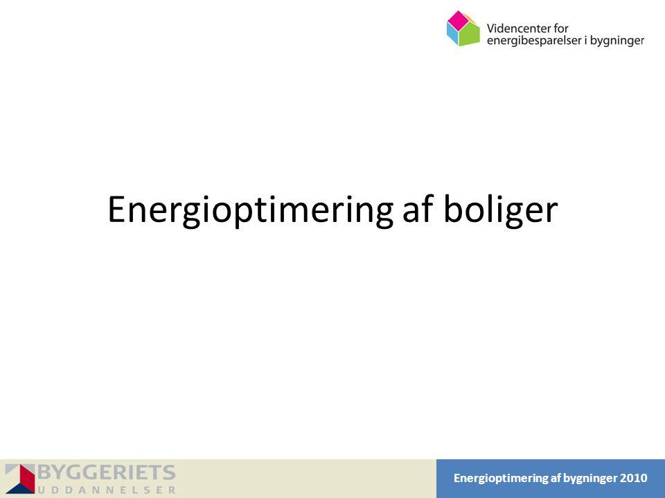 Energioptimering af boliger