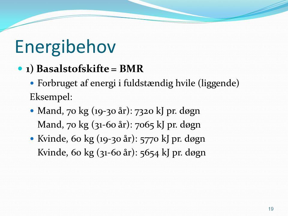 Energibehov 1) Basalstofskifte = BMR