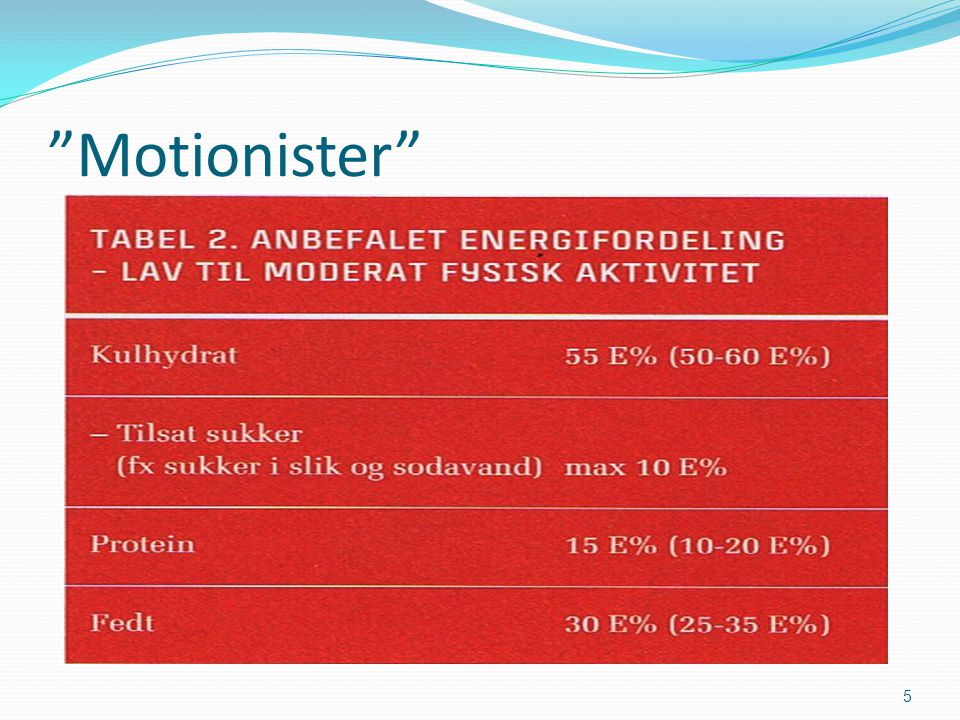 Motionister