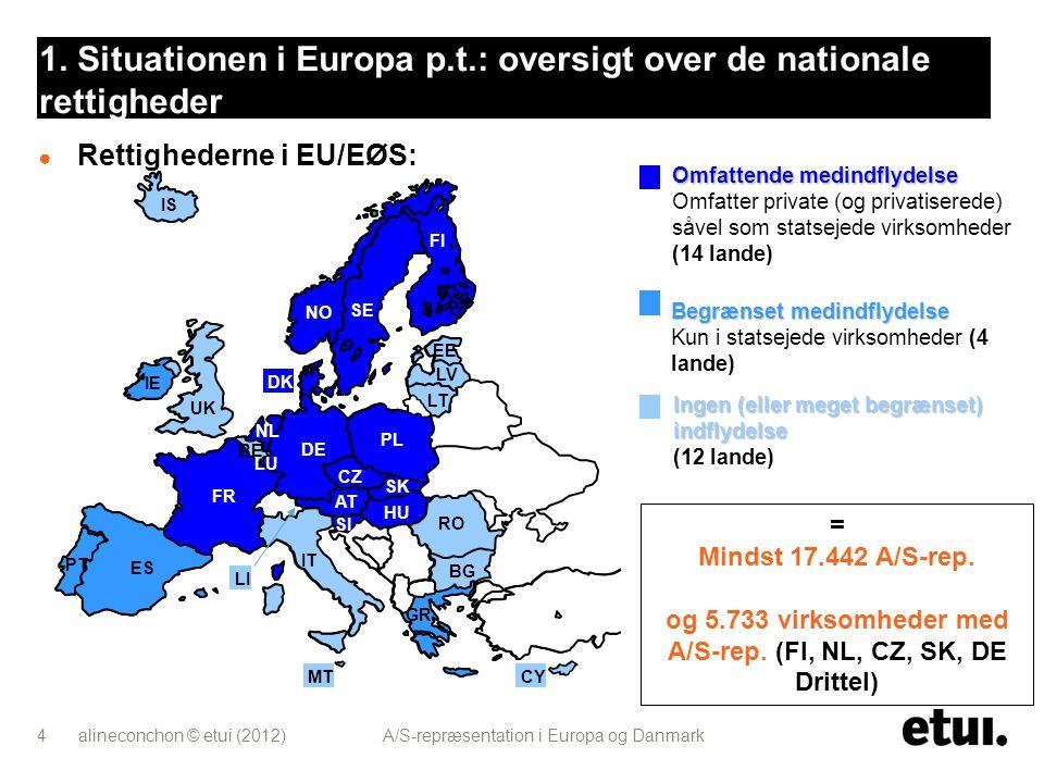 1. Situationen i Europa p.t.: oversigt over de nationale rettigheder