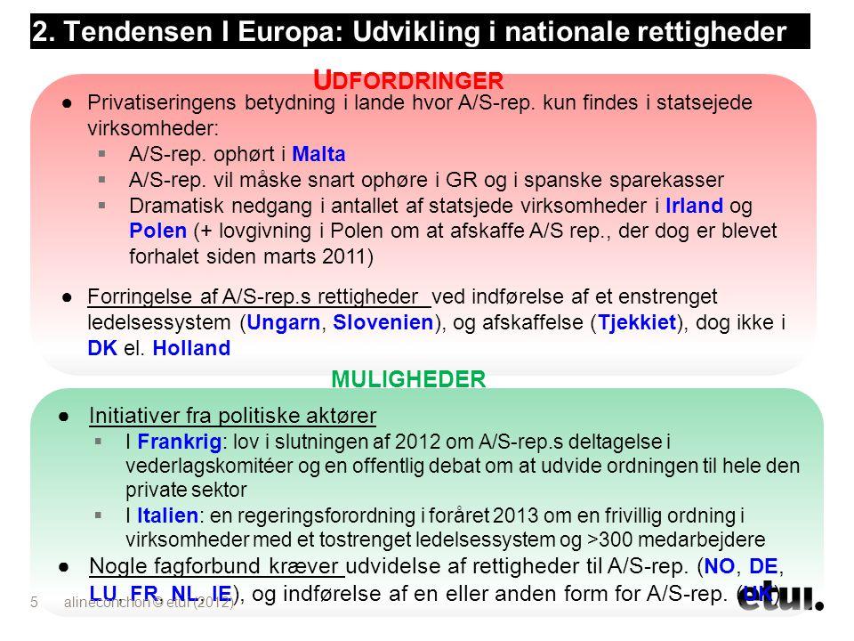 2. Tendensen I Europa: Udvikling i nationale rettigheder