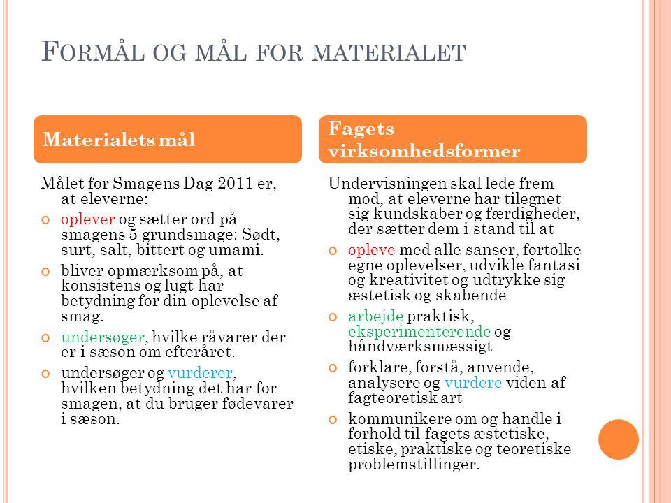 Formål og mål for materialet