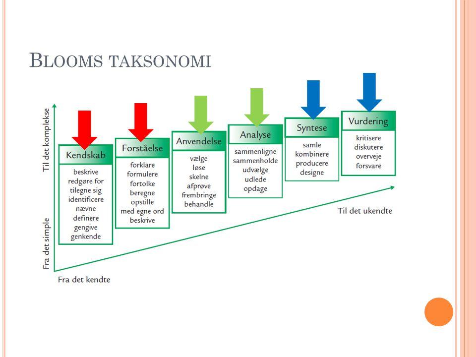 Blooms taksonomi Linda: