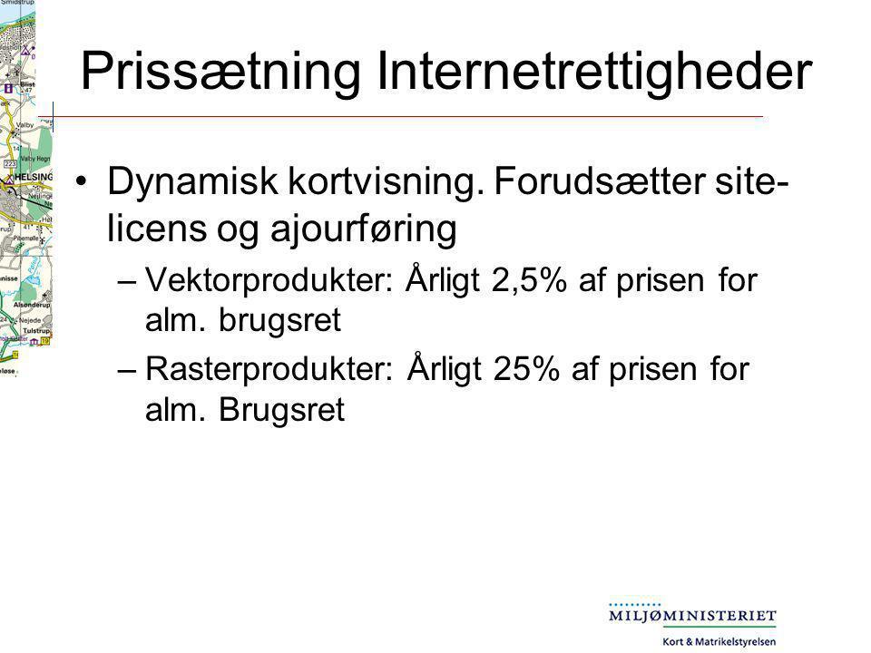 Prissætning Internetrettigheder