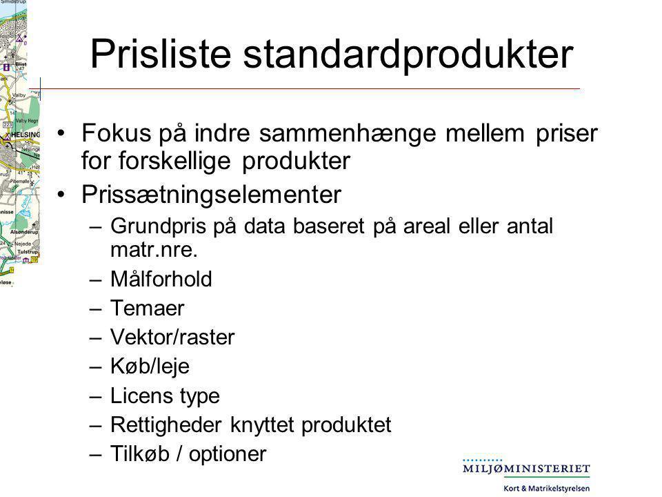 Prisliste standardprodukter