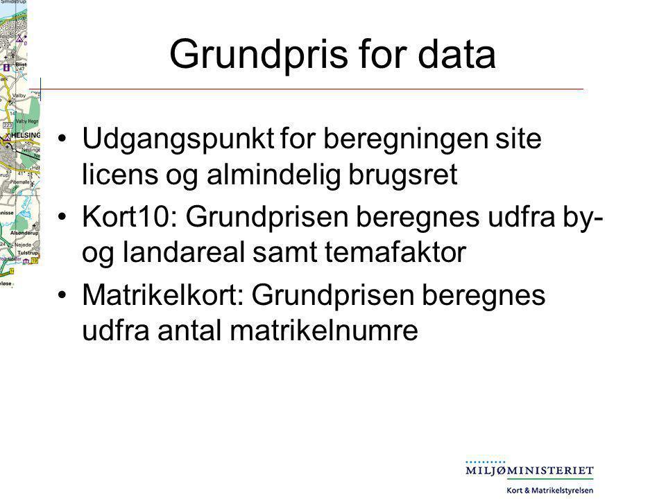Grundpris for data Udgangspunkt for beregningen site licens og almindelig brugsret.