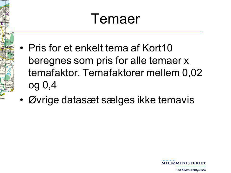 Temaer Pris for et enkelt tema af Kort10 beregnes som pris for alle temaer x temafaktor. Temafaktorer mellem 0,02 og 0,4.