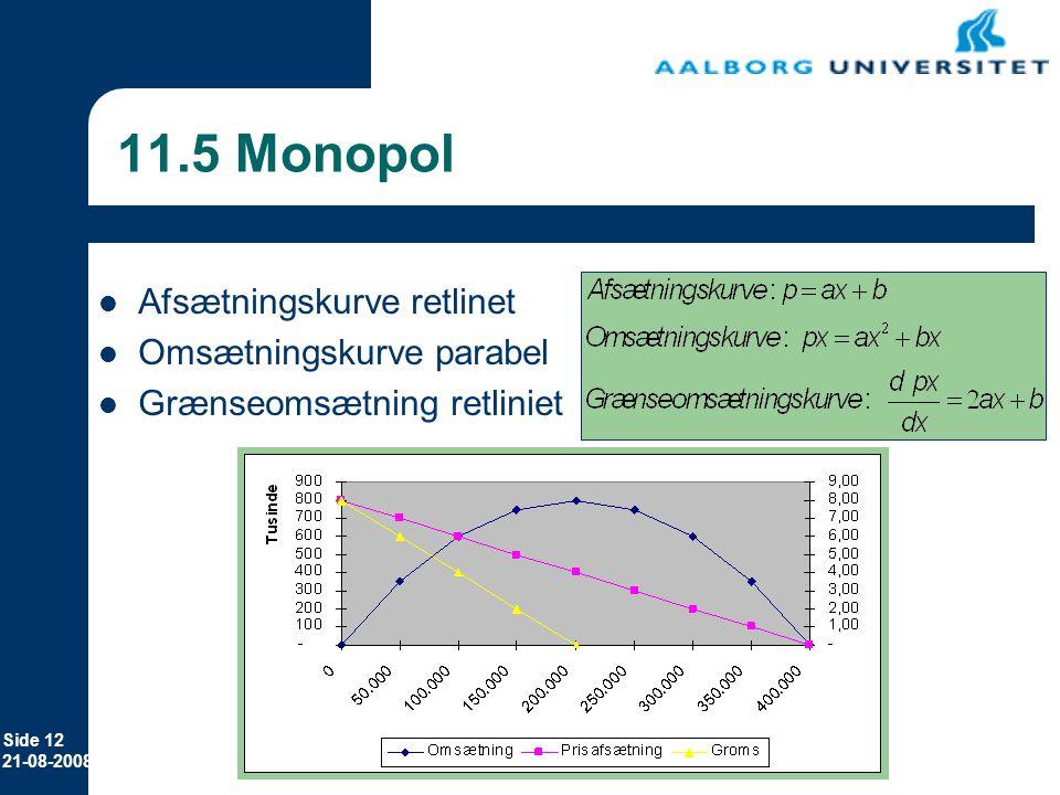 11.5 Monopol Afsætningskurve retlinet Omsætningskurve parabel