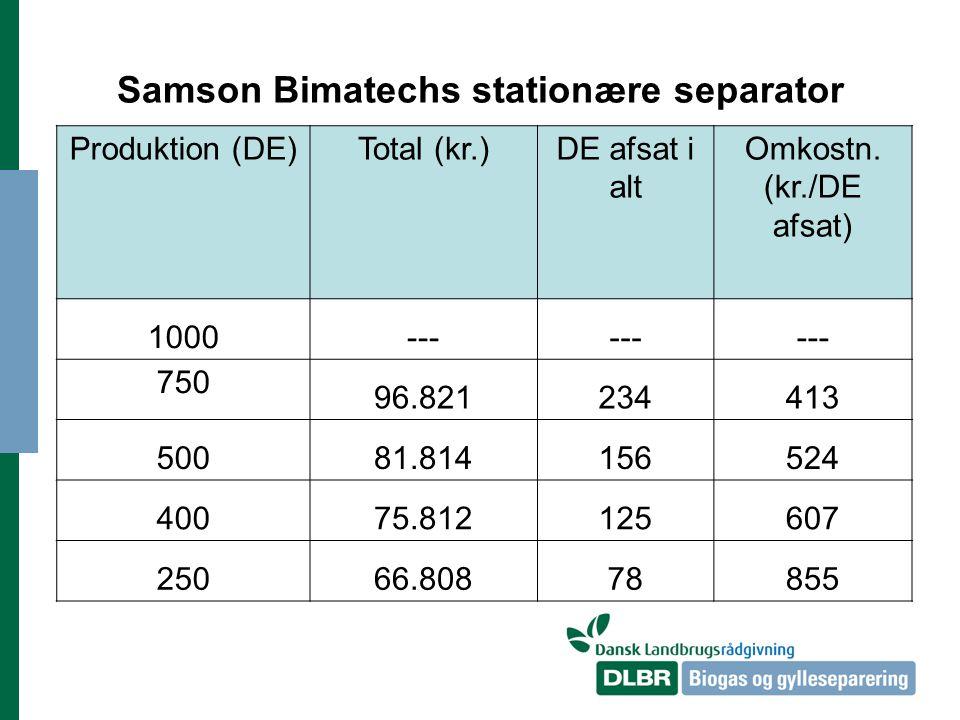 Samson Bimatechs stationære separator